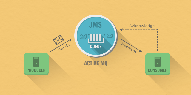 Java Message Service (JMS) using ActiveMQ - Tech Blogs by TechAffinity