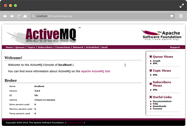 Java Message Service (JMS) using ActiveMQ - Tech Blogs by