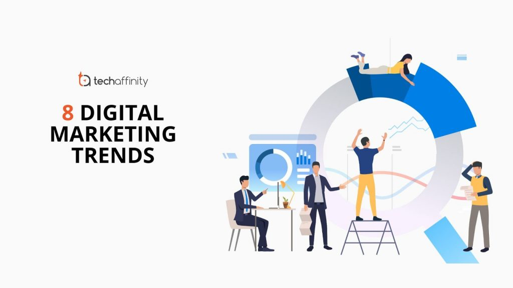 8 Digital Marketing Trends to Grow your Business