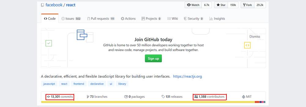 ReactJS GitHub Page - TechAffinity