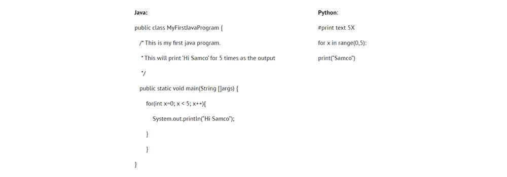 Simplicity of Python - TechAffinity